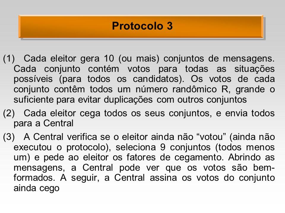 Protocolo 3 (1)Cada eleitor gera 10 (ou mais) conjuntos de mensagens. Cada conjunto contém votos para todas as situações possíveis (para todos os cand
