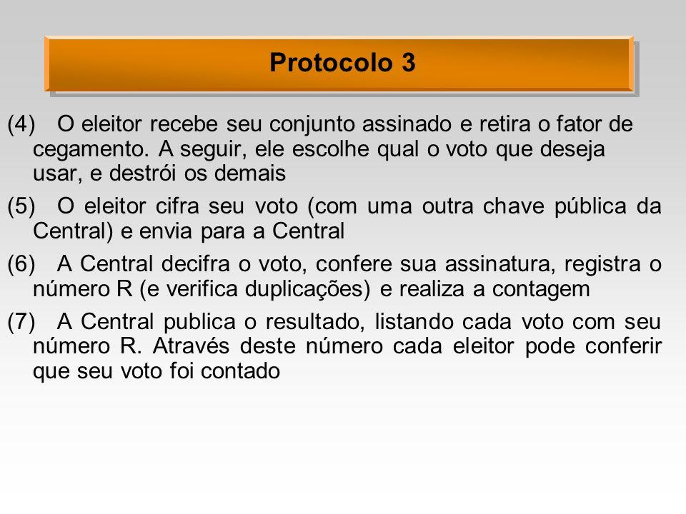 Protocolo 3 (4)O eleitor recebe seu conjunto assinado e retira o fator de cegamento. A seguir, ele escolhe qual o voto que deseja usar, e destrói os d