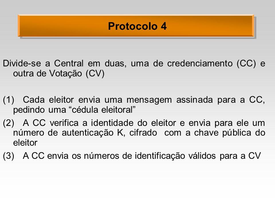 Protocolo 4 Divide-se a Central em duas, uma de credenciamento (CC) e outra de Votação (CV) (1)Cada eleitor envia uma mensagem assinada para a CC, pedindo uma cédula eleitoral (2)A CC verifica a identidade do eleitor e envia para ele um número de autenticação K, cifrado com a chave pública do eleitor (3)A CC envia os números de identificação válidos para a CV