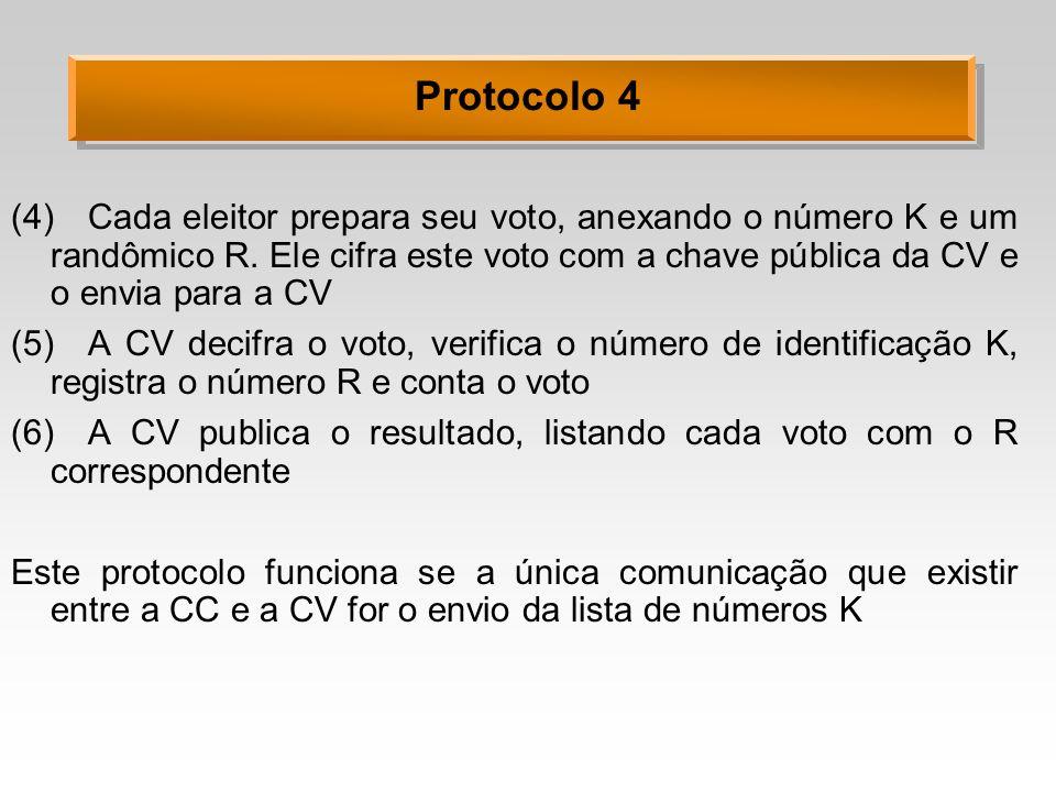 Protocolo 4 (4)Cada eleitor prepara seu voto, anexando o número K e um randômico R. Ele cifra este voto com a chave pública da CV e o envia para a CV
