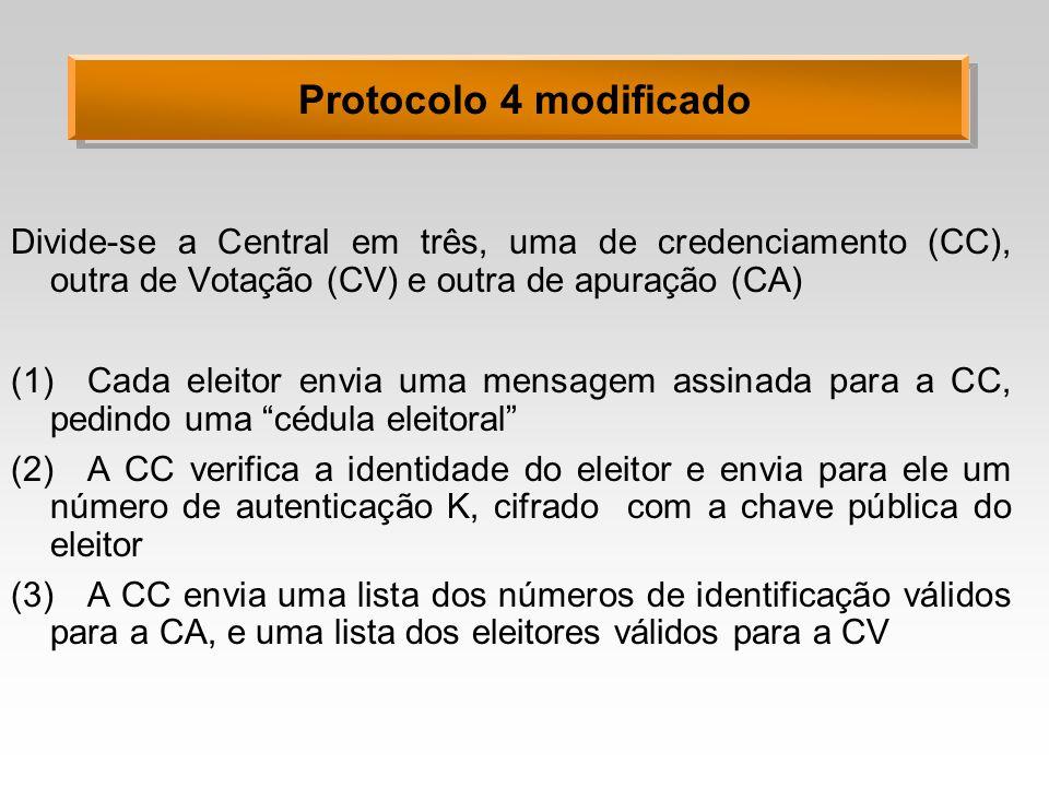 Protocolo 4 modificado Divide-se a Central em três, uma de credenciamento (CC), outra de Votação (CV) e outra de apuração (CA) (1)Cada eleitor envia uma mensagem assinada para a CC, pedindo uma cédula eleitoral (2)A CC verifica a identidade do eleitor e envia para ele um número de autenticação K, cifrado com a chave pública do eleitor (3)A CC envia uma lista dos números de identificação válidos para a CA, e uma lista dos eleitores válidos para a CV
