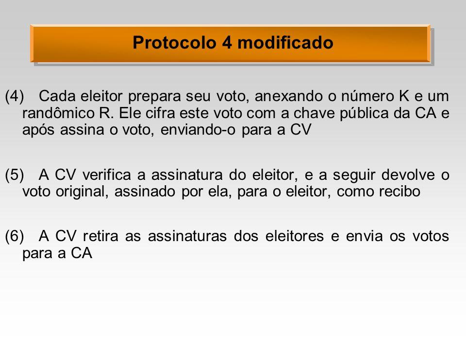Protocolo 4 modificado (4)Cada eleitor prepara seu voto, anexando o número K e um randômico R. Ele cifra este voto com a chave pública da CA e após as