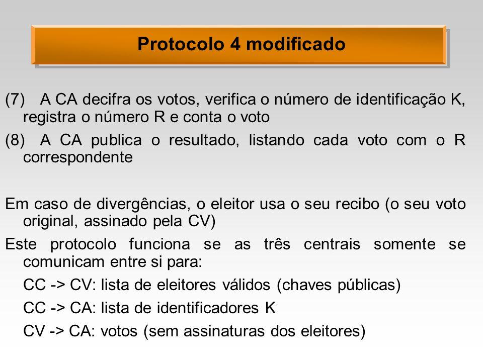 Protocolo 4 modificado (7)A CA decifra os votos, verifica o número de identificação K, registra o número R e conta o voto (8)A CA publica o resultado, listando cada voto com o R correspondente Em caso de divergências, o eleitor usa o seu recibo (o seu voto original, assinado pela CV) Este protocolo funciona se as três centrais somente se comunicam entre si para: CC -> CV: lista de eleitores válidos (chaves públicas) CC -> CA: lista de identificadores K CV -> CA: votos (sem assinaturas dos eleitores)
