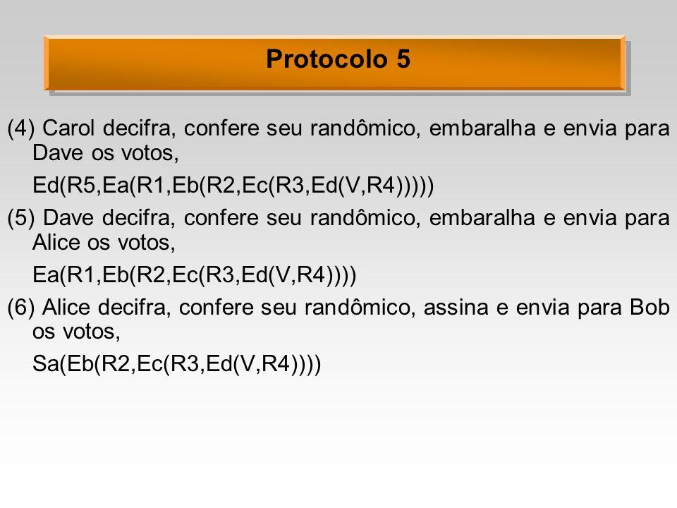 Protocolo 5 (4) Carol decifra, confere seu randômico, embaralha e envia para Dave os votos, Ed(R5,Ea(R1,Eb(R2,Ec(R3,Ed(V,R4))))) (5) Dave decifra, con