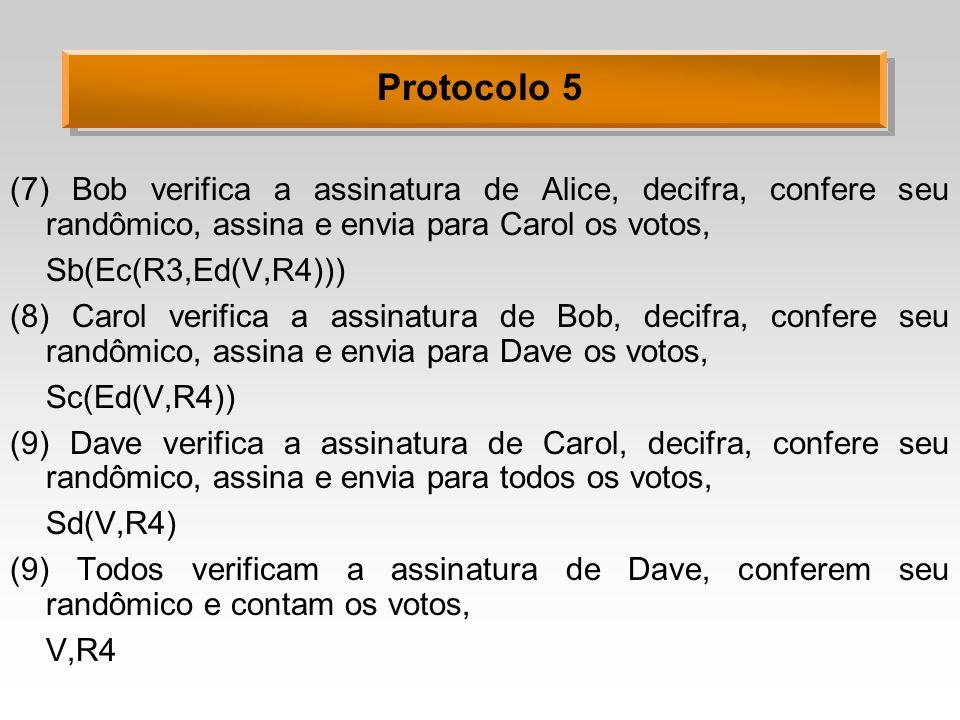 Protocolo 5 (7) Bob verifica a assinatura de Alice, decifra, confere seu randômico, assina e envia para Carol os votos, Sb(Ec(R3,Ed(V,R4))) (8) Carol verifica a assinatura de Bob, decifra, confere seu randômico, assina e envia para Dave os votos, Sc(Ed(V,R4)) (9) Dave verifica a assinatura de Carol, decifra, confere seu randômico, assina e envia para todos os votos, Sd(V,R4) (9) Todos verificam a assinatura de Dave, conferem seu randômico e contam os votos, V,R4