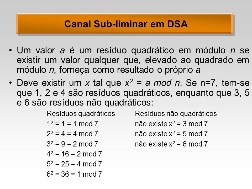 Canal Sub-liminar em DSA Resíduos quadráticosResíduos não quadráticos 1 2 = 1 = 1 mod 7não existe x 2 = 3 mod 7 2 2 = 4 = 4 mod 7não existe x 2 = 5 mod 7 3 2 = 9 = 2 mod 7não existe x 2 = 6 mod 7 4 2 = 16 = 2 mod 7 5 2 = 25 = 4 mod 7 6 2 = 36 = 1 mod 7 Se n for primo, existem exatamente (n–1)/2 resíduos quadráticos e a mesma quantidade de resíduos não quadráticos Dos resíduos quadráticos, todos apresentam dois valores de x, um entre 1 e (n–1)/2 e outro entre (n+1)/2 e (n–1)