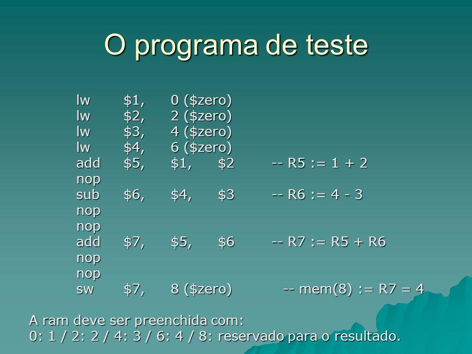 O programa de teste lw $1,0 ($zero) lw$2,2 ($zero) lw$3,4 ($zero) lw$4,6 ($zero) add$5,$1,$2 -- R5 := 1 + 2 nop sub$6,$4,$3 -- R6 := 4 - 3 nopnop add$7,$5,$6 -- R7 := R5 + R6 nopnop sw$7,8 ($zero) -- mem(8) := R7 = 4 A ram deve ser preenchida com: 0: 1 / 2: 2 / 4: 3 / 6: 4 / 8: reservado para o resultado.