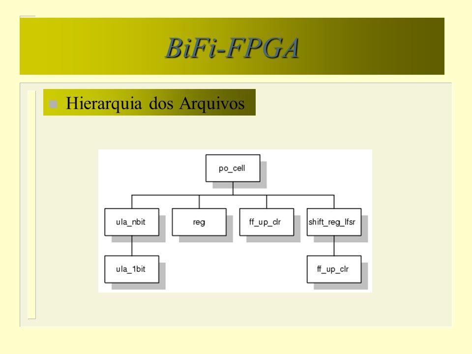 BiFi-FPGA n Hierarquia dos Arquivos