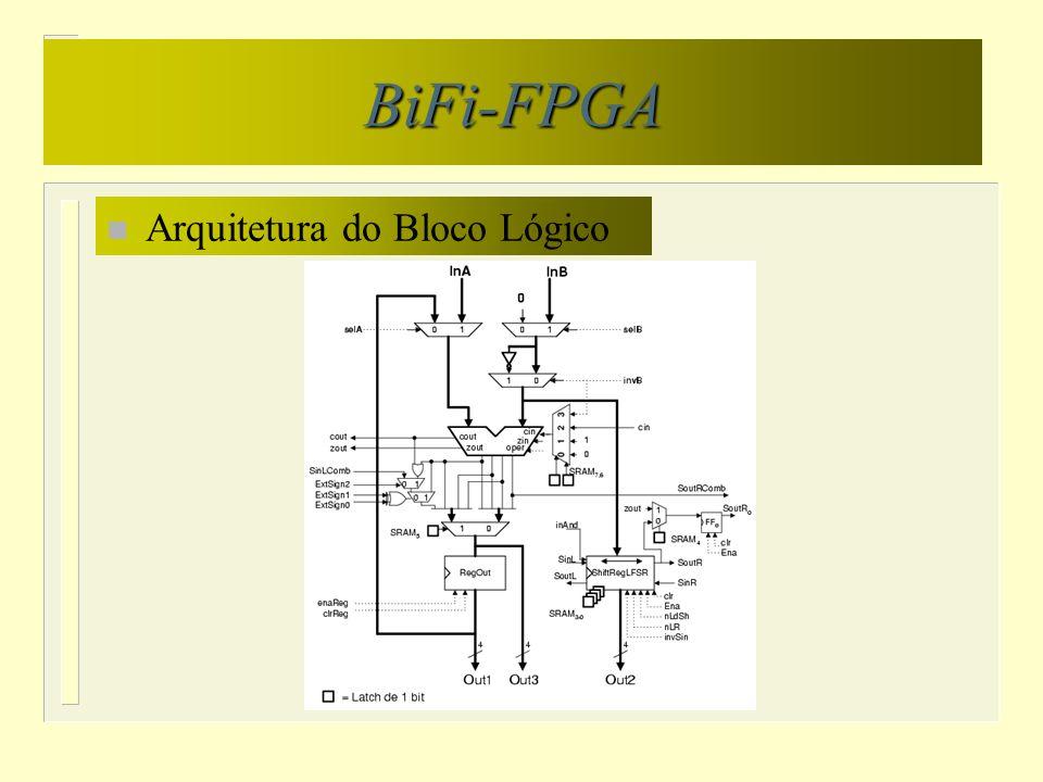 BiFi-FPGA n Arquitetura do Bloco Lógico