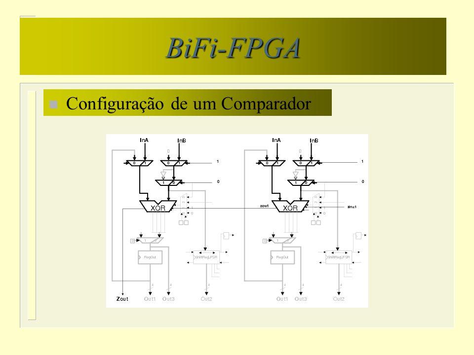BiFi-FPGA n Configuração de um Comparador