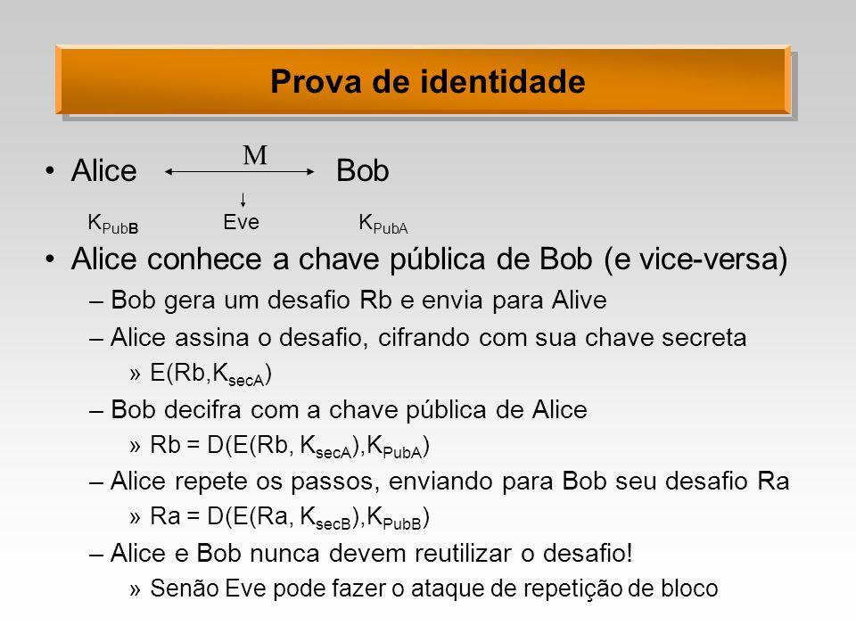 Prova de identidade Alice Bob Alice conhece a chave pública de Bob (e vice-versa) –Bob gera um desafio Rb e envia para Alive –Alice assina o desafio,