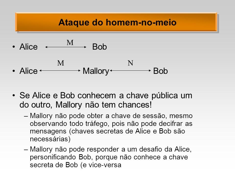 Ataque do homem-no-meio Alice Bob AliceMalloryBob Se Alice e Bob conhecem a chave pública um do outro, Mallory não tem chances! –Mallory não pode obte