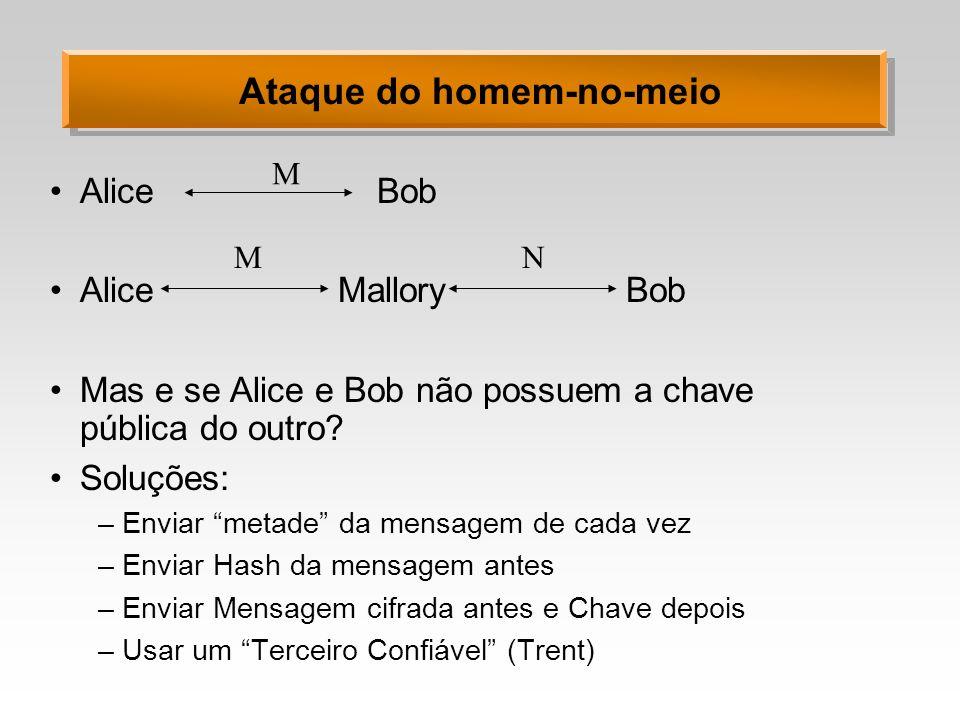 Ataque do homem-no-meio Alice Bob AliceMalloryBob Mas e se Alice e Bob não possuem a chave pública do outro? Soluções: –Enviar metade da mensagem de c