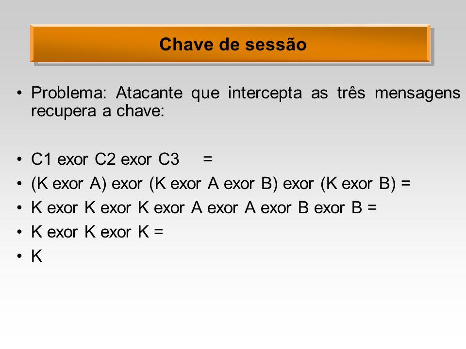 Chave de sessão Problema: Atacante que intercepta as três mensagens recupera a chave: C1 exor C2 exor C3 = (K exor A) exor (K exor A exor B) exor (K e