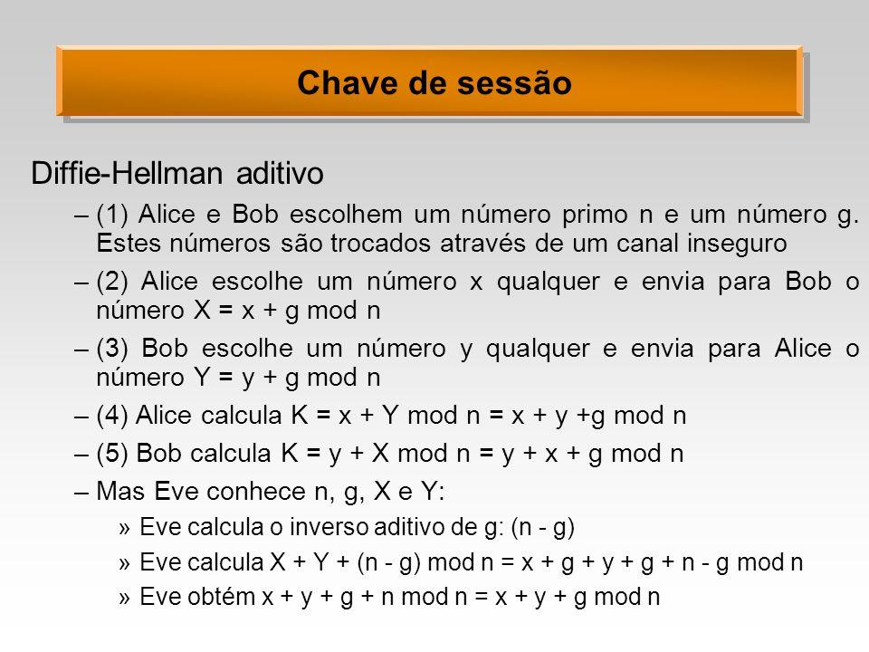 Chave de sessão Diffie-Hellman aditivo –(1) Alice e Bob escolhem um número primo n e um número g. Estes números são trocados através de um canal inseg