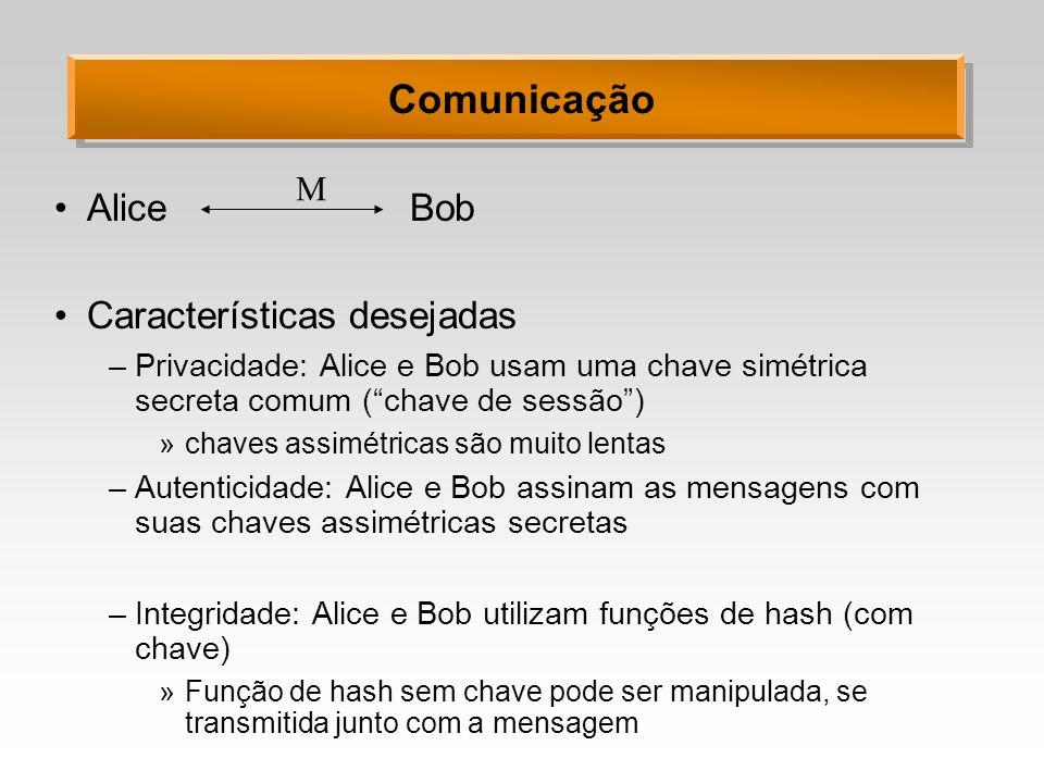 Comunicação Alice Bob Características desejadas –Privacidade: Alice e Bob usam uma chave simétrica secreta comum (chave de sessão) »chaves assimétrica
