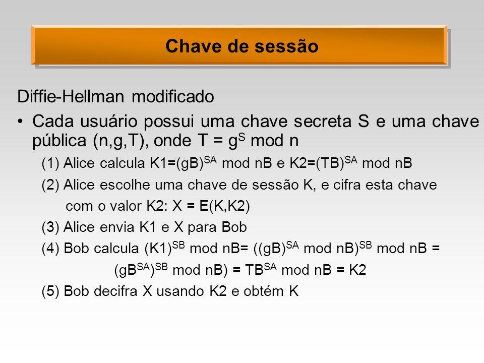 Chave de sessão Diffie-Hellman modificado Cada usuário possui uma chave secreta S e uma chave pública (n,g,T), onde T = g S mod n (1) Alice calcula K1
