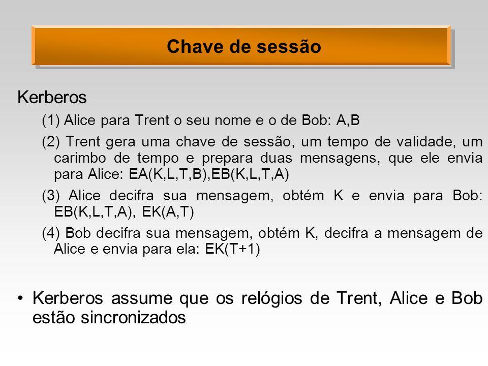 Chave de sessão Kerberos (1) Alice para Trent o seu nome e o de Bob: A,B (2) Trent gera uma chave de sessão, um tempo de validade, um carimbo de tempo
