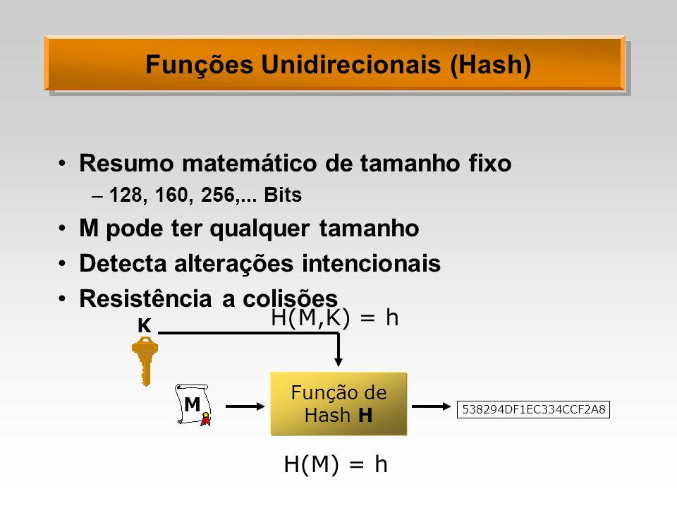 Funções Unidirecionais (Hash) Resumo matemático de tamanho fixo –128, 160, 256,... Bits M pode ter qualquer tamanho Detecta alterações intencionais Re