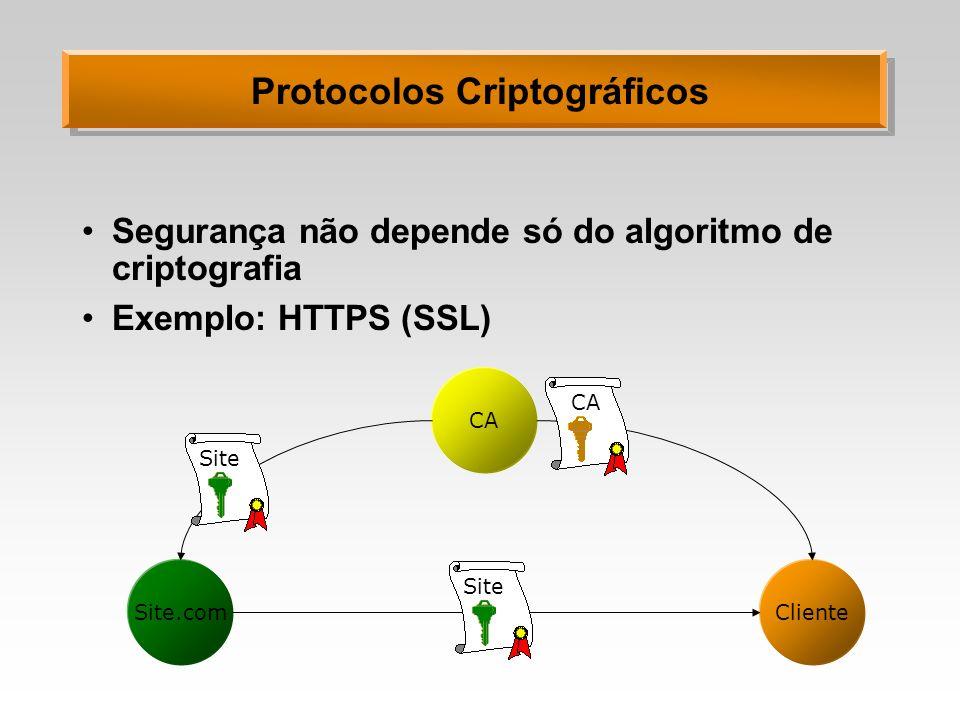 Protocolos Criptográficos Segurança não depende só do algoritmo de criptografia Exemplo: HTTPS (SSL) Site.com CA Cliente CA Site