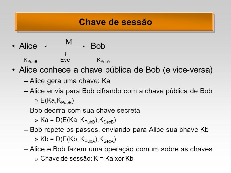 Chave de sessão Alice Bob Alice conhece a chave pública de Bob (e vice-versa) –Alice gera uma chave: Ka –Alice envia para Bob cifrando com a chave púb