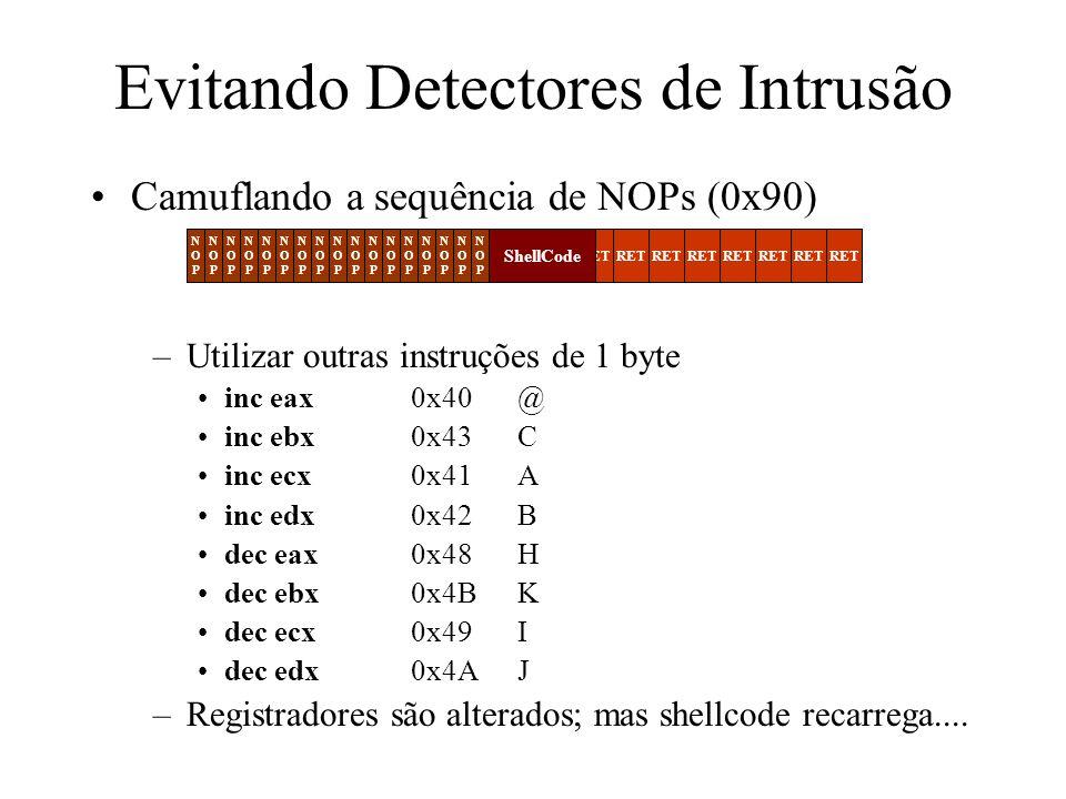 Evitando Detectores de Intrusão Camuflando a sequência de NOPs (0x90) –Utilizar outras instruções de 1 byte inc eax0x40 @ inc ebx 0x43 C inc ecx 0x41 A inc edx 0x42 B dec eax 0x48 H dec ebx 0x4B K dec ecx 0x49 I dec edx 0x4A J –Registradores são alterados; mas shellcode recarrega....