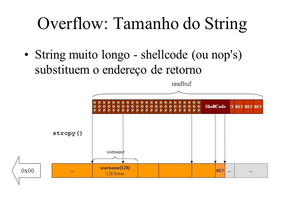 Bugs em strings de formatação Dados maliciosos fornecidos pelo atacante Endereço de retorno Ponteiro para string de formato Estrutura da pilha durante uma chamada maliciosa de printf() : printf(stuff); // Stuff é ajustado para conter // %.200lx%n%.40lx%n