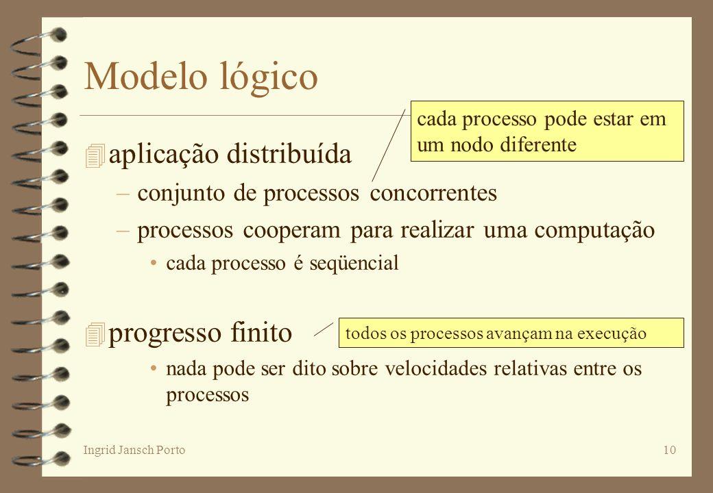 Ingrid Jansch Porto10 Modelo lógico 4 aplicação distribuída –conjunto de processos concorrentes –processos cooperam para realizar uma computação cada