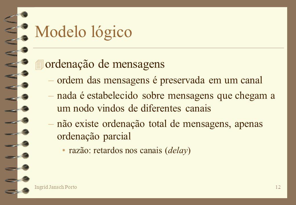 Ingrid Jansch Porto12 Modelo lógico 4 ordenação de mensagens –ordem das mensagens é preservada em um canal –nada é estabelecido sobre mensagens que ch