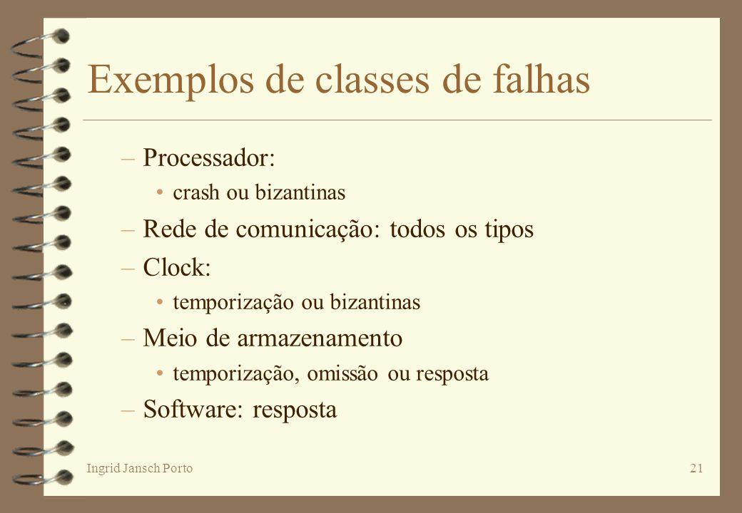 Ingrid Jansch Porto21 Exemplos de classes de falhas –Processador: crash ou bizantinas –Rede de comunicação: todos os tipos –Clock: temporização ou biz