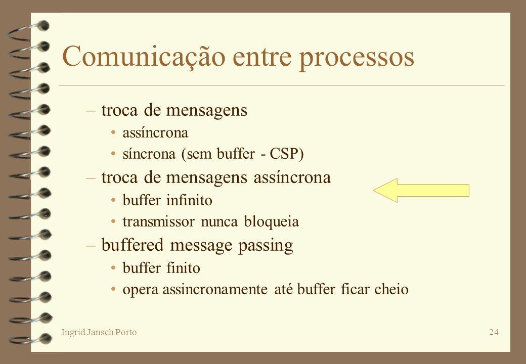 Ingrid Jansch Porto24 Comunicação entre processos –troca de mensagens assíncrona síncrona (sem buffer - CSP) –troca de mensagens assíncrona buffer inf