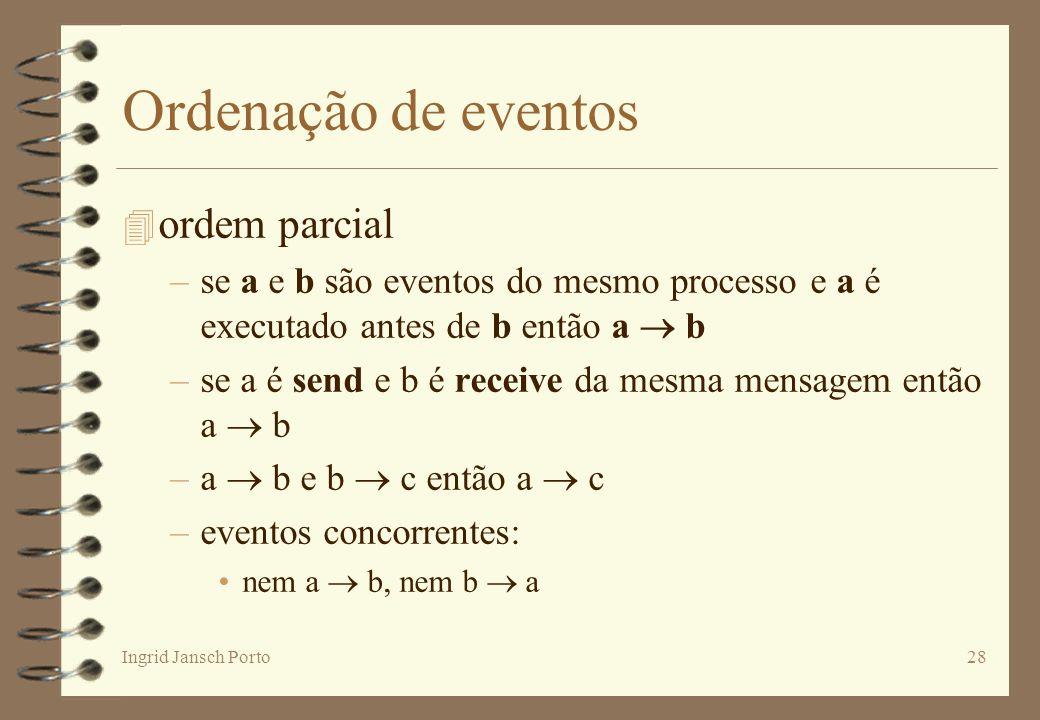 Ingrid Jansch Porto28 Ordenação de eventos 4 ordem parcial –se a e b são eventos do mesmo processo e a é executado antes de b então a b –se a é send e