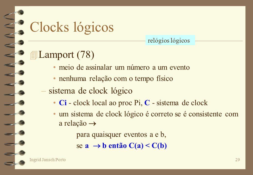 Ingrid Jansch Porto29 Clocks lógicos 4 Lamport (78) meio de assinalar um número a um evento nenhuma relação com o tempo físico –sistema de clock lógic