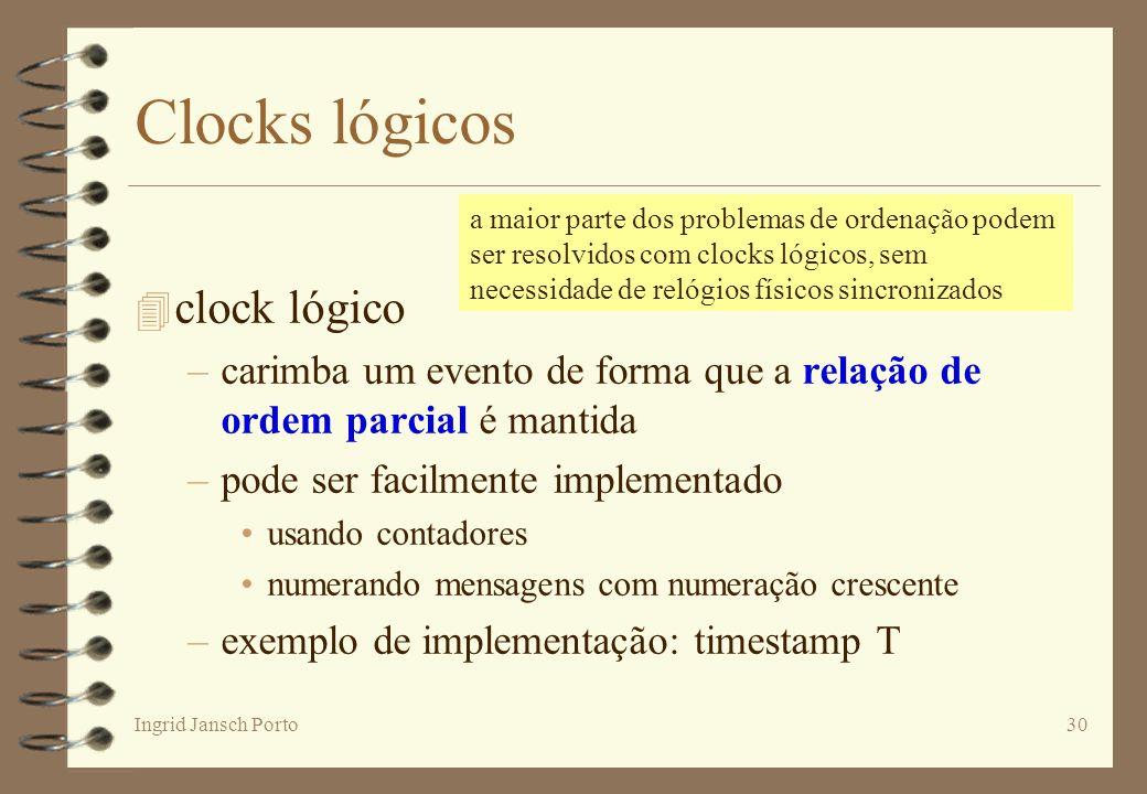 Ingrid Jansch Porto30 Clocks lógicos 4 clock lógico –carimba um evento de forma que a relação de ordem parcial é mantida –pode ser facilmente implemen