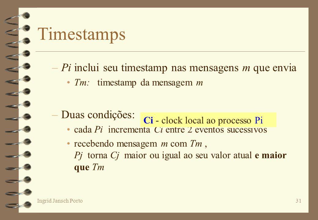 Ingrid Jansch Porto31 Timestamps –Pi inclui seu timestamp nas mensagens m que envia Tm: timestamp da mensagem m –Duas condições: cada Pi incrementa Ci