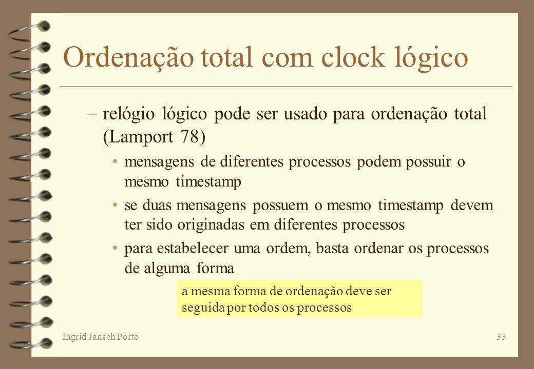 Ingrid Jansch Porto33 Ordenação total com clock lógico –relógio lógico pode ser usado para ordenação total (Lamport 78) mensagens de diferentes proces
