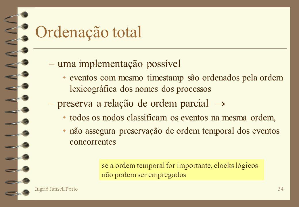 Ingrid Jansch Porto34 Ordenação total –uma implementação possível eventos com mesmo timestamp são ordenados pela ordem lexicográfica dos nomes dos pro