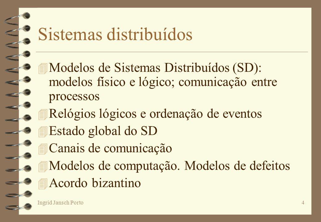 Ingrid Jansch Porto4 Sistemas distribuídos 4 Modelos de Sistemas Distribuídos (SD): modelos físico e lógico; comunicação entre processos 4 Relógios ló
