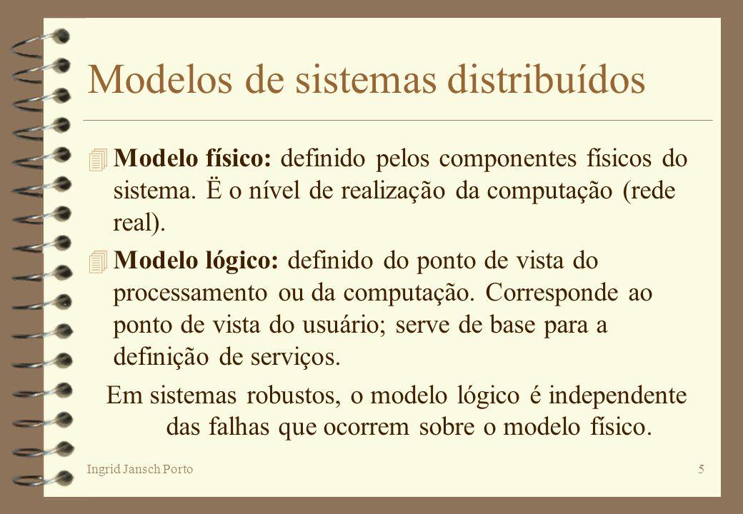 Ingrid Jansch Porto5 Modelos de sistemas distribuídos 4 Modelo físico: definido pelos componentes físicos do sistema. Ë o nível de realização da compu