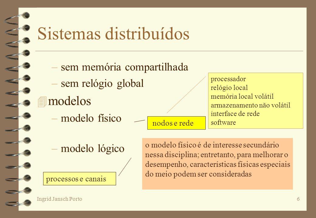 Ingrid Jansch Porto6 Sistemas distribuídos –sem memória compartilhada –sem relógio global 4 modelos –modelo físico –modelo lógico nodos e rede process