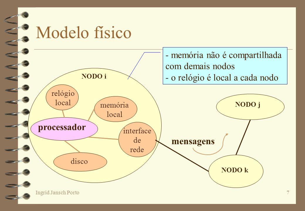Ingrid Jansch Porto7 Modelo físico processador memória local relógio local disco interface de rede NODO i - memória não é compartilhada com demais nod