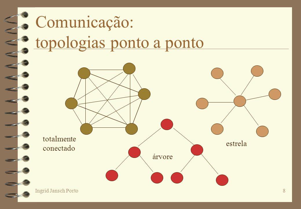 Ingrid Jansch Porto8 Comunicação: topologias ponto a ponto totalmente conectado estrela árvore