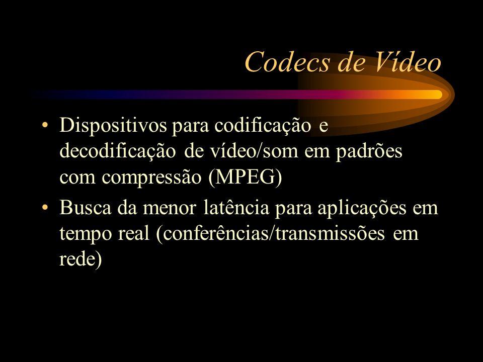 Codecs de Vídeo Dispositivos para codificação e decodificação de vídeo/som em padrões com compressão (MPEG) Busca da menor latência para aplicações em