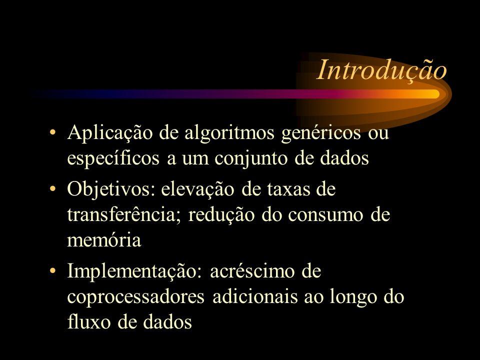 Introdução Aplicação de algoritmos genéricos ou específicos a um conjunto de dados Objetivos: elevação de taxas de transferência; redução do consumo d