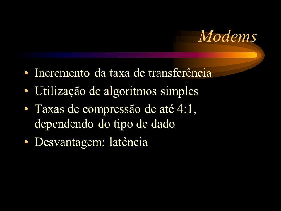 Modems Incremento da taxa de transferência Utilização de algoritmos simples Taxas de compressão de até 4:1, dependendo do tipo de dado Desvantagem: la