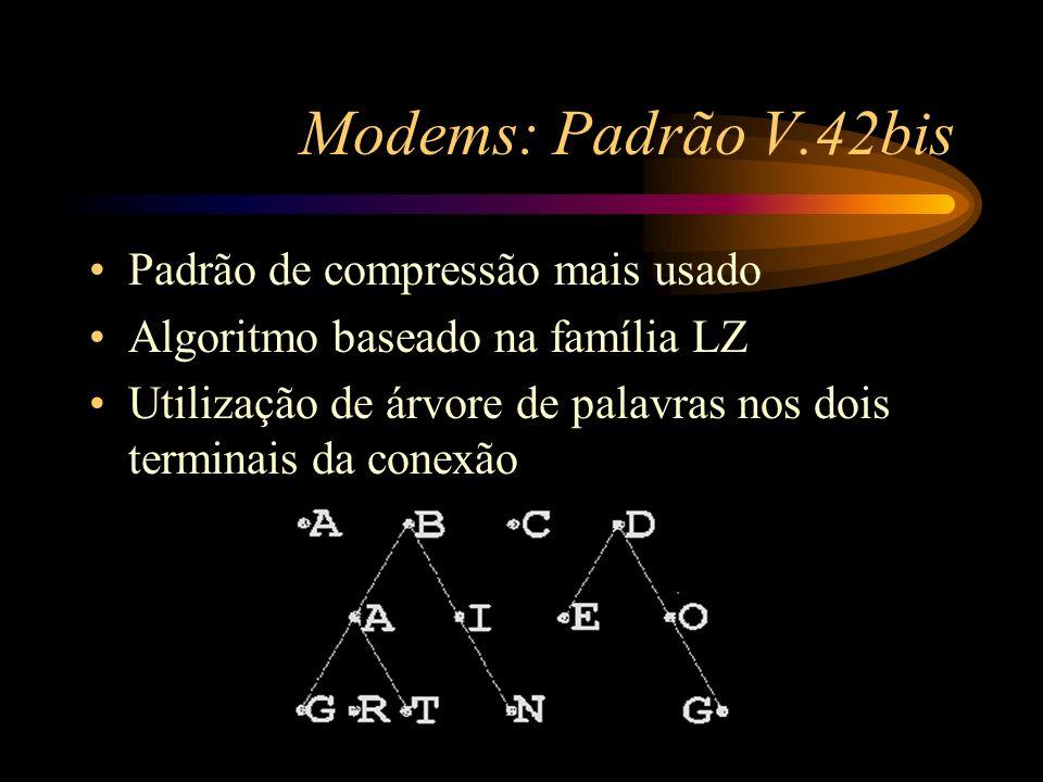 Modems: Padrão V.42bis Padrão de compressão mais usado Algoritmo baseado na família LZ Utilização de árvore de palavras nos dois terminais da conexão