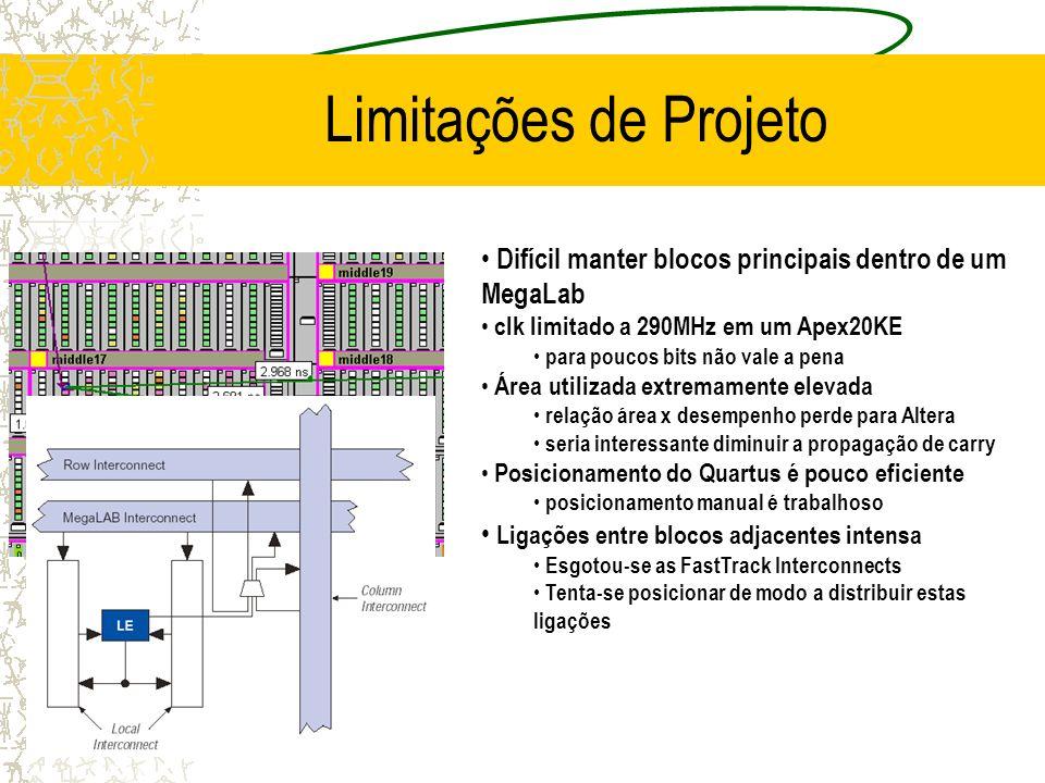 Limitações de Projeto Difícil manter blocos principais dentro de um MegaLab clk limitado a 290MHz em um Apex20KE para poucos bits não vale a pena Área