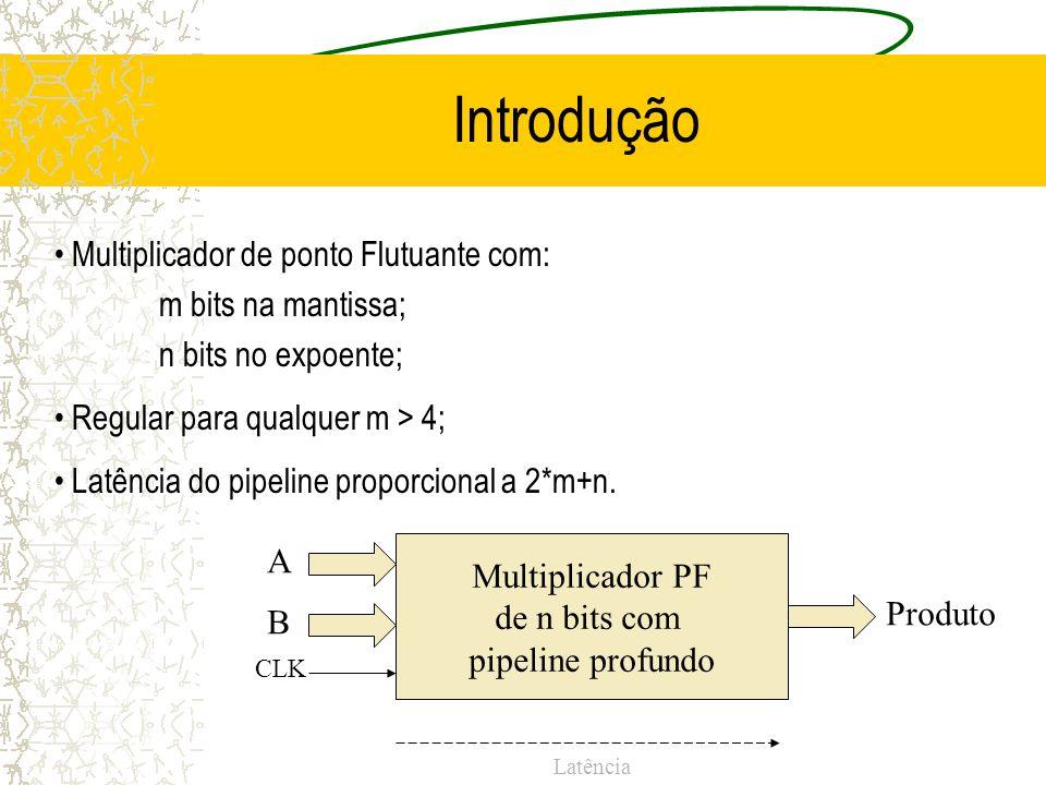 Introdução Produto Multiplicador PF de n bits com pipeline profundo A B CLK Latência Multiplicador de ponto Flutuante com: m bits na mantissa; n bits no expoente; Regular para qualquer m > 4; Latência do pipeline proporcional a 2*m+n.