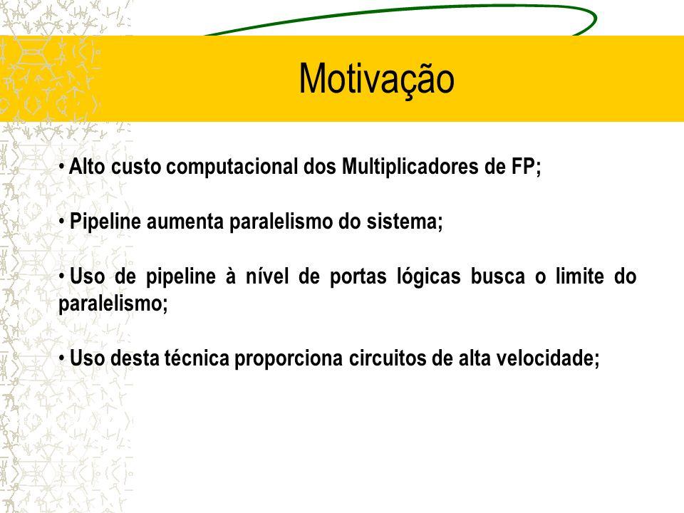 Motivação Alto custo computacional dos Multiplicadores de FP; Pipeline aumenta paralelismo do sistema; Uso de pipeline à nível de portas lógicas busca