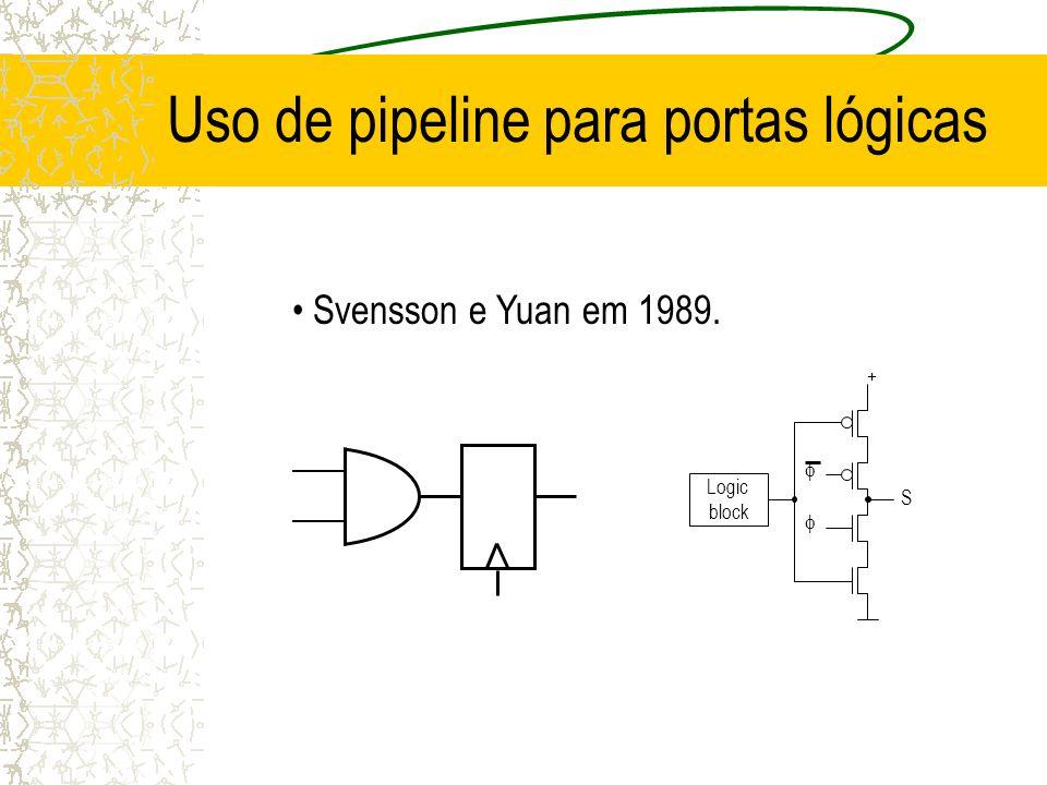 Svensson e Yuan em 1989. Uso de pipeline para portas lógicas Logic block + S